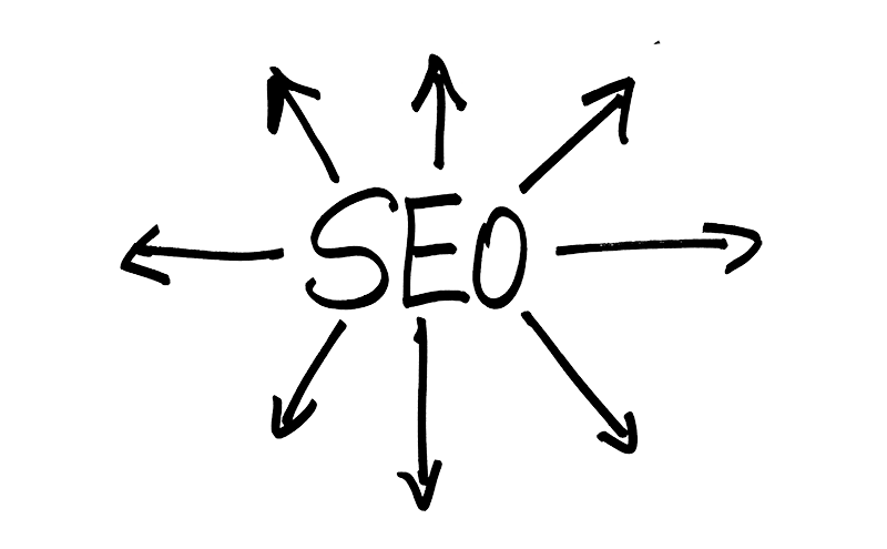 6 Questions to Ask About Keywords in Search Optimization